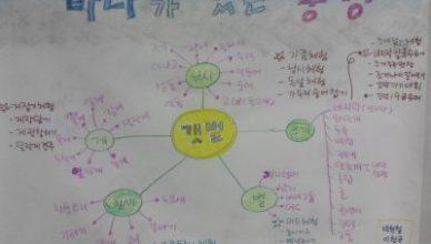 2014, 공주시 소랭이권역에서 농어촌체험지도사 인증과정 개설